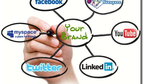 Business-Using-Social-Media