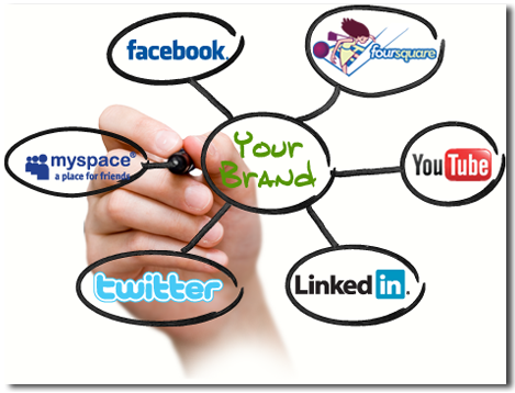 Business-Using-Social-Media