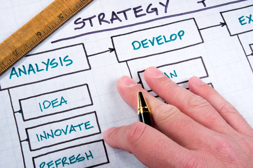 How-To-Create-A-Marketing-Strategy-That-Works
